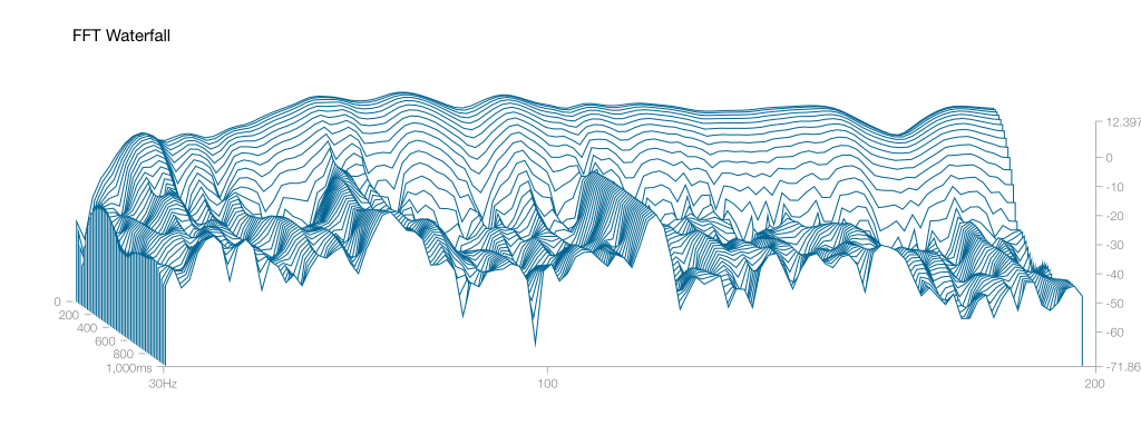 Initial Low Freq Waterfall