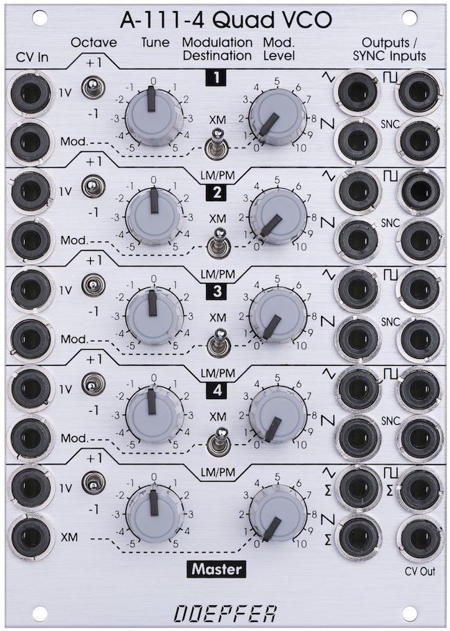 New polyphonic modules from Doepfer